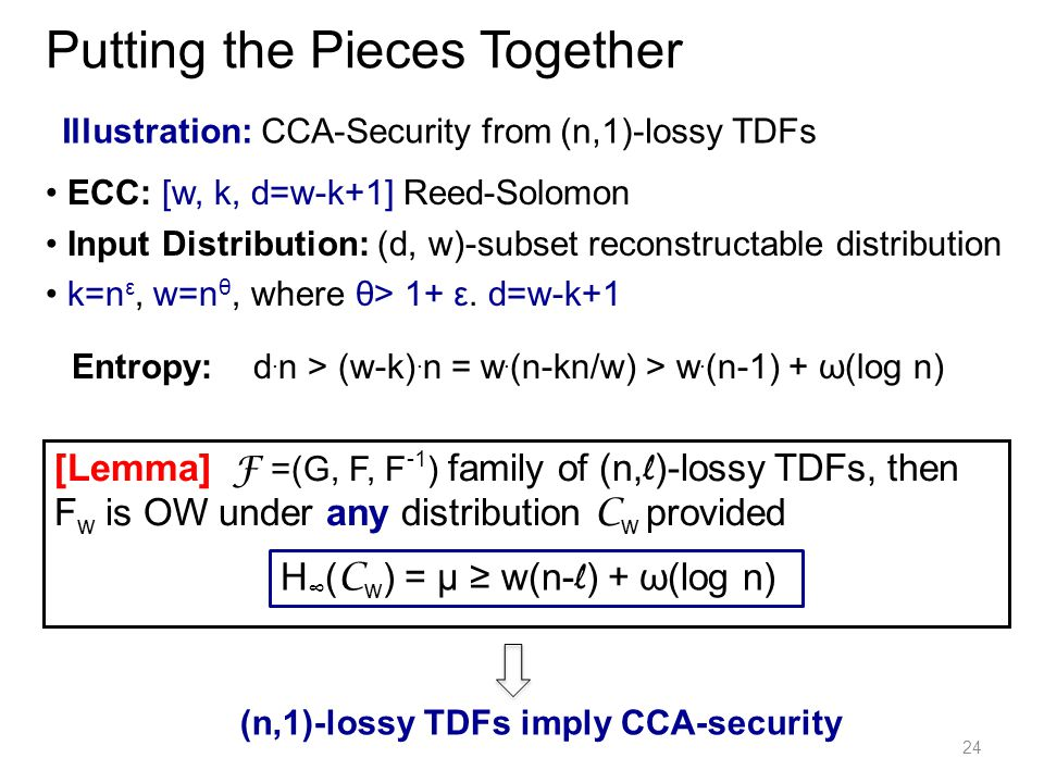 24 Putting the Pieces Together Illustration: CCA-Security from (n,1)-lossy TDFs (n,1)-lossy TDFs imply CCA-security [Lemma] F =(G, F, F -1 ) family of (n, l )-lossy TDFs, then F w is OW under any distribution C w provided H ∞ ( C w ) = μ ≥ w(n- l ) + ω(log n) ECC: [w, k, d=w-k+1] Reed-Solomon Input Distribution: (d, w)-subset reconstructable distribution k=n ε, w=n θ, where θ> 1+ ε.