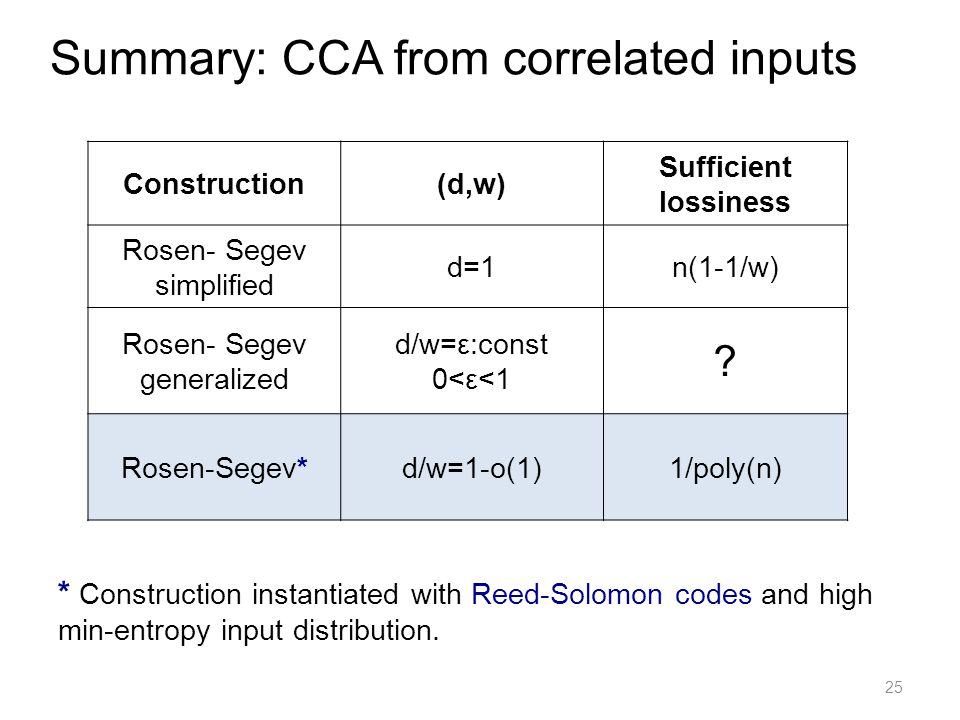 Summary: CCA from correlated inputs 25 Construction(d,w) Sufficient lossiness Rosen- Segev simplified d=1n(1-1/w) Rosen- Segev generalized d/w=ε:const 0<ε<1 .