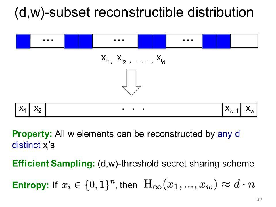 39 (d,w)-subset reconstructible distribution ……… xi1xi1 xi2xi2 xidxid xi1xi1 xidxid xi2xi2...