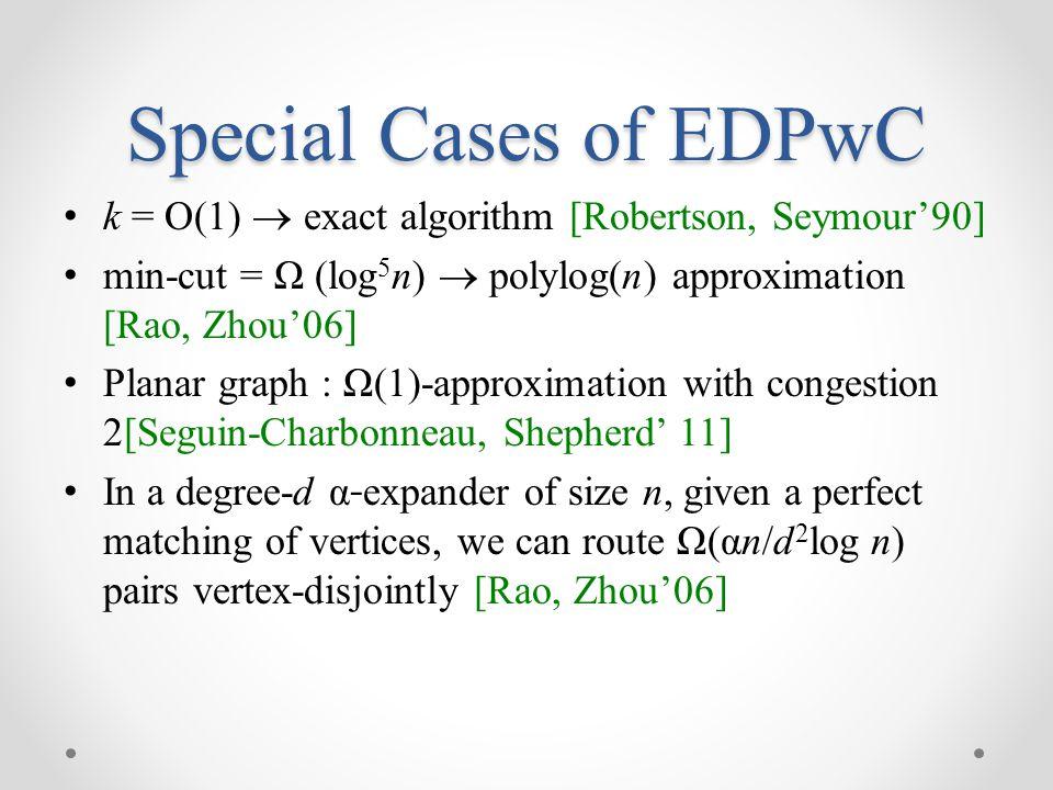 Special Cases of EDPwC k = O(1)  exact algorithm [Robertson, Seymour'90] min-cut = Ω (log 5 n)  polylog(n) approximation [Rao, Zhou'06] Planar graph