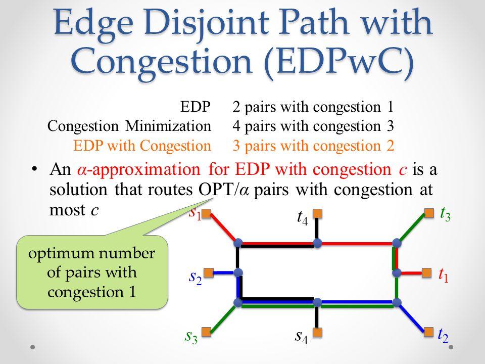 Edge Disjoint Path with Congestion (EDPwC) 2 pairs with congestion 1 4 pairs with congestion 3 3 pairs with congestion 2 s1s1 t1t1 s2s2 t2t2 s3s3 t3t3