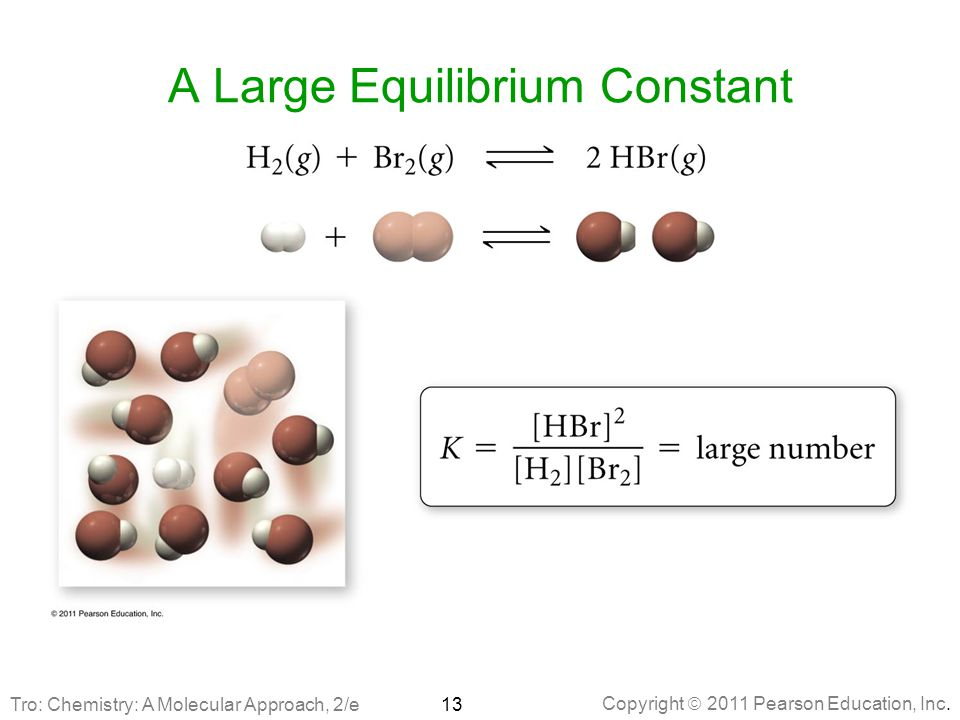 Copyright  2011 Pearson Education, Inc. A Large Equilibrium Constant 13 Tro: Chemistry: A Molecular Approach, 2/e