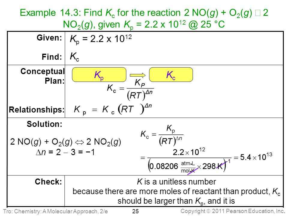 Copyright  2011 Pearson Education, Inc. Example 14.3: Find K c for the reaction 2 NO(g) + O 2 (g)  2 NO 2 (g), given K p = 2.2 x 10 12 @ 25 °C 25 K