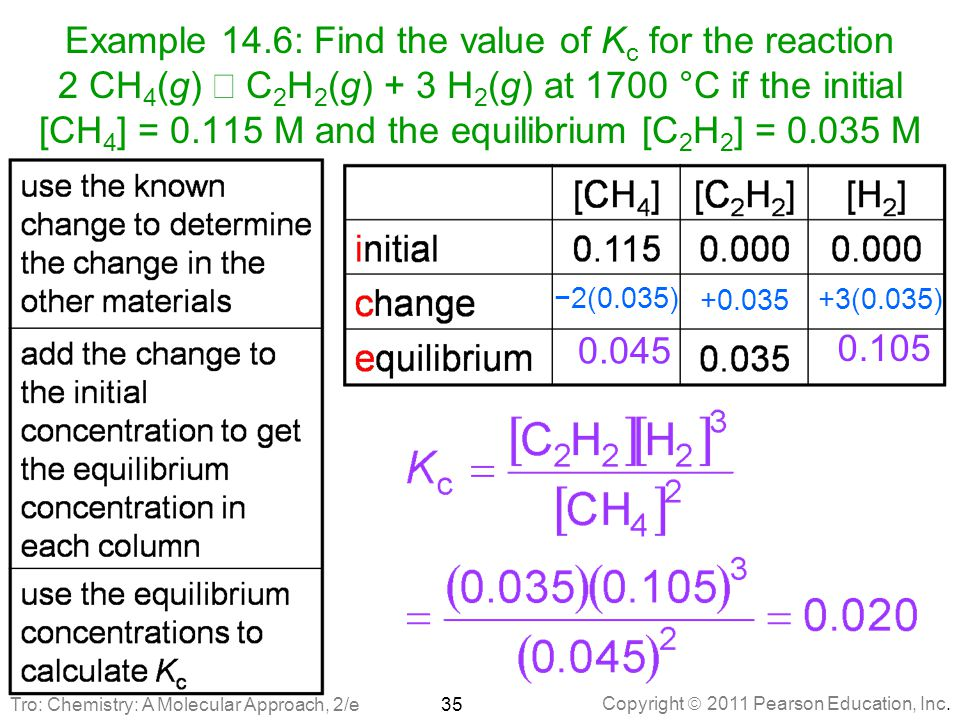 Copyright  2011 Pearson Education, Inc. Example 14.6: Find the value of K c for the reaction 2 CH 4 (g)  C 2 H 2 (g) + 3 H 2 (g) at 1700 °C if the i