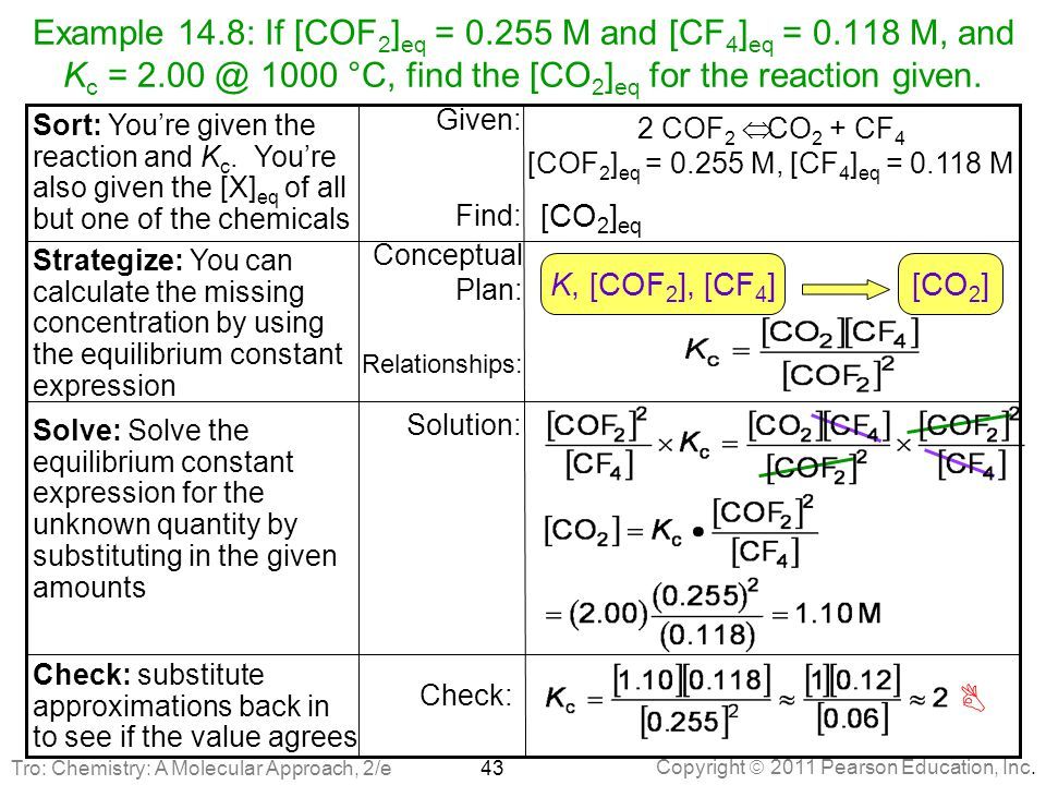 Copyright  2011 Pearson Education, Inc. Example 14.8: If [COF 2 ] eq = 0.255 M and [CF 4 ] eq = 0.118 M, and K c = 2.00 @ 1000 °C, find the [CO 2 ] e