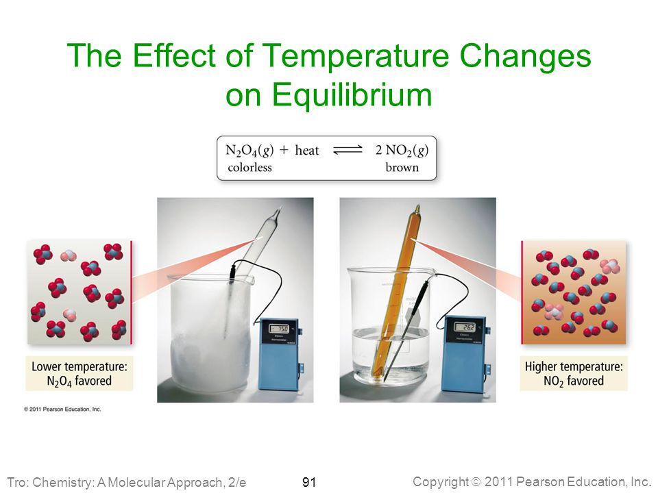 Copyright  2011 Pearson Education, Inc. The Effect of Temperature Changes on Equilibrium 91 Tro: Chemistry: A Molecular Approach, 2/e