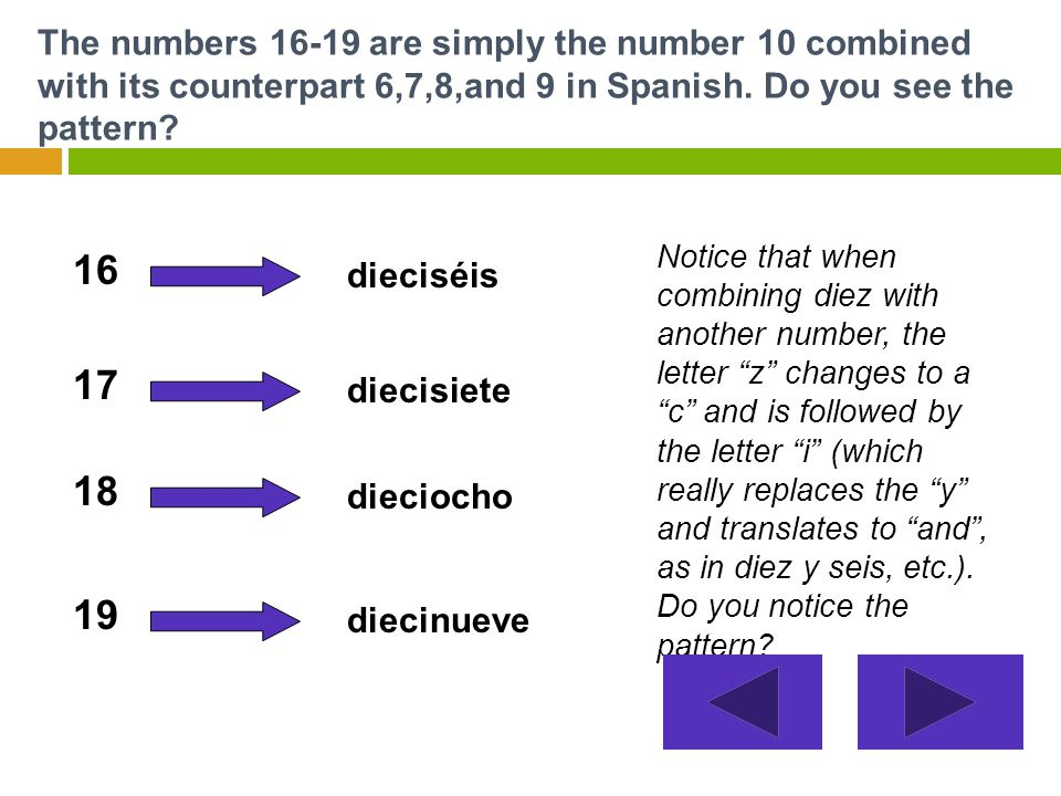 The numbers 11-14 are similar to their counterparts 1-4.