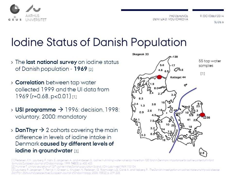 PHD DEFENCE DENITZA D. VOUTCHKOVA 9. OCTOBER 2014 AARHUS UNIVERSITET AARHUS UNIVERSITET Iodine Status of Danish Population › The last national survey