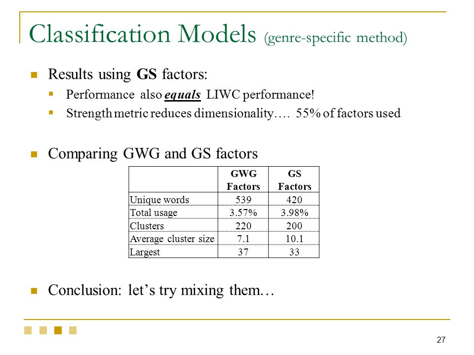 27 Classification Models (genre-specific method) Results using GS factors:  Performance also equals LIWC performance.