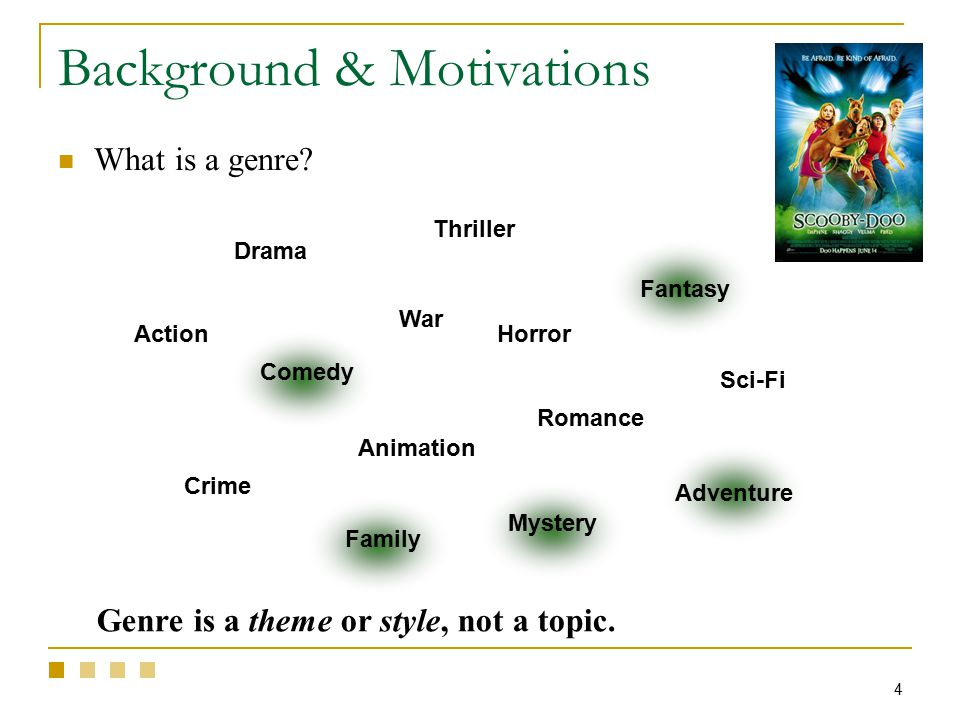 4 What is a genre.