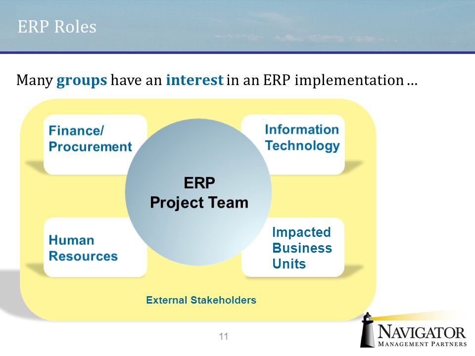 ERP Roles 11 Many groups have an interest in an ERP implementation … External Stakeholders