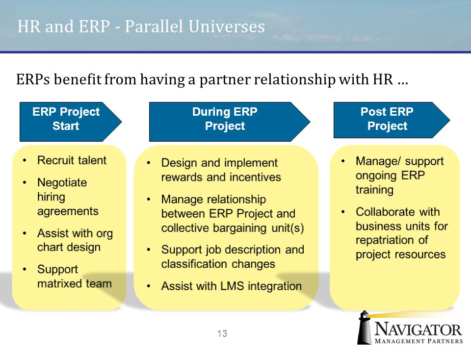 HR and ERP - Parallel Universes 13 ERPs benefit from having a partner relationship with HR … ERP Project Start During ERP Project Post ERP Project