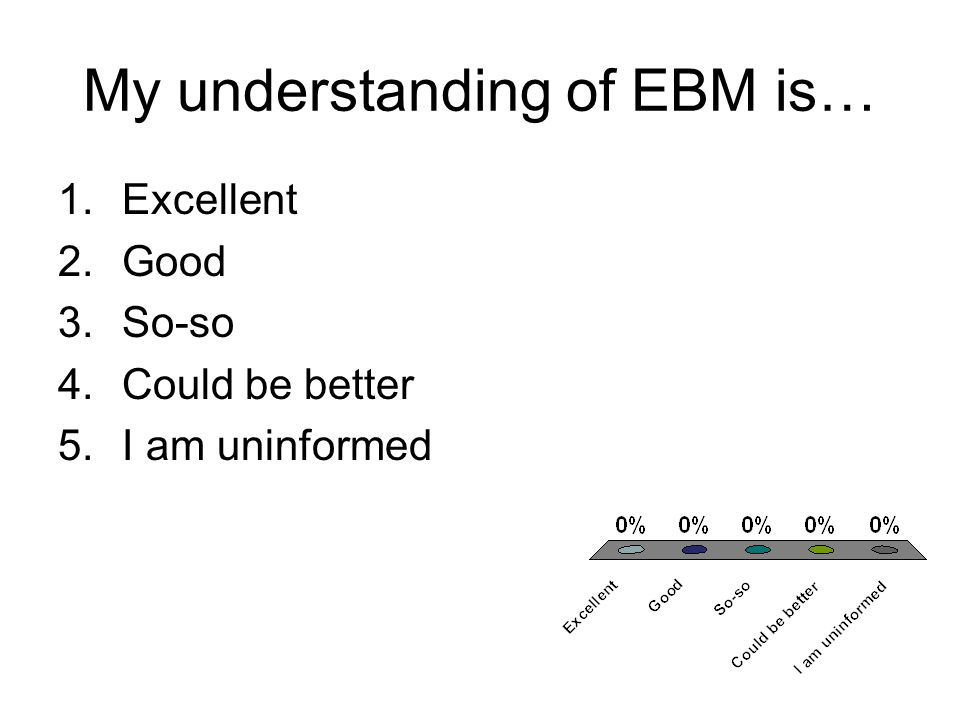 My understanding of EBM is… 1.Excellent 2.Good 3.So-so 4.Could be better 5.I am uninformed