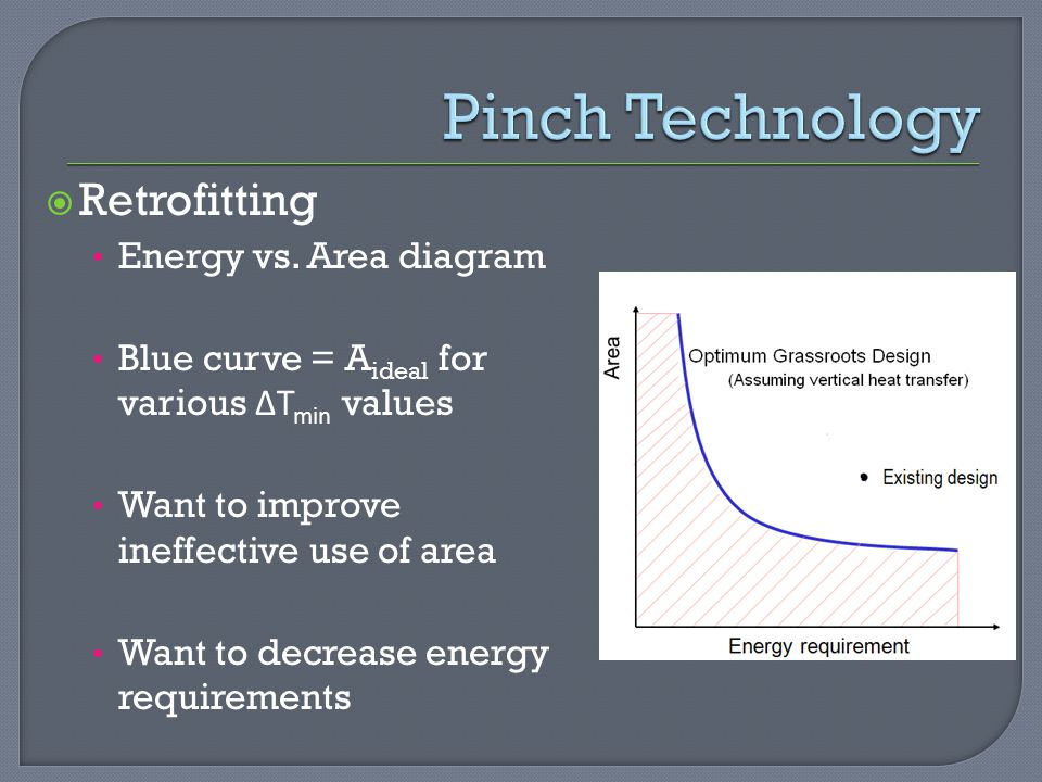  Retrofitting Energy vs.