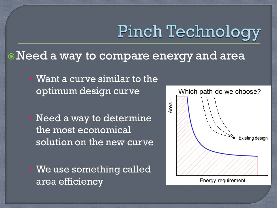 Want a curve similar to the optimum design curve Need a way to determine the most economical solution on the new curve We use something called area efficiency Which path do we choose.