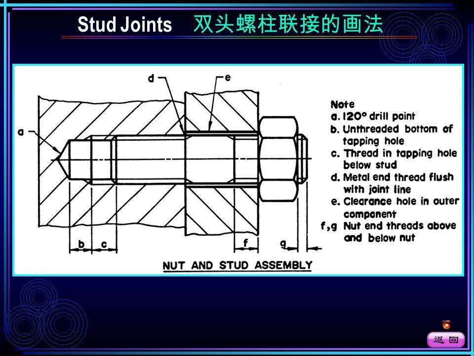 螺栓联接的画法 Bolt Joints 螺栓联接的画法