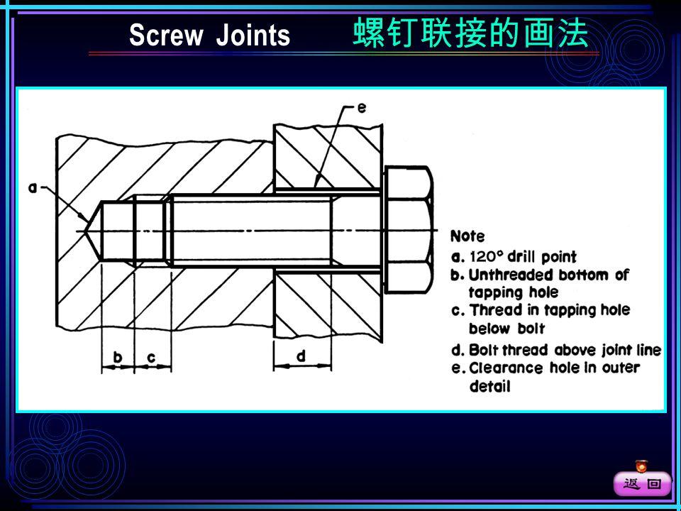 双头螺柱联接的画法 Stud Joints 双头螺柱联接的画法