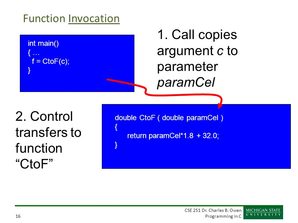 CSE 251 Dr. Charles B. Owen Programming in C16 Function Invocation double CtoF ( double paramCel ) { return paramCel*1.8 + 32.0; } int main() { … f =
