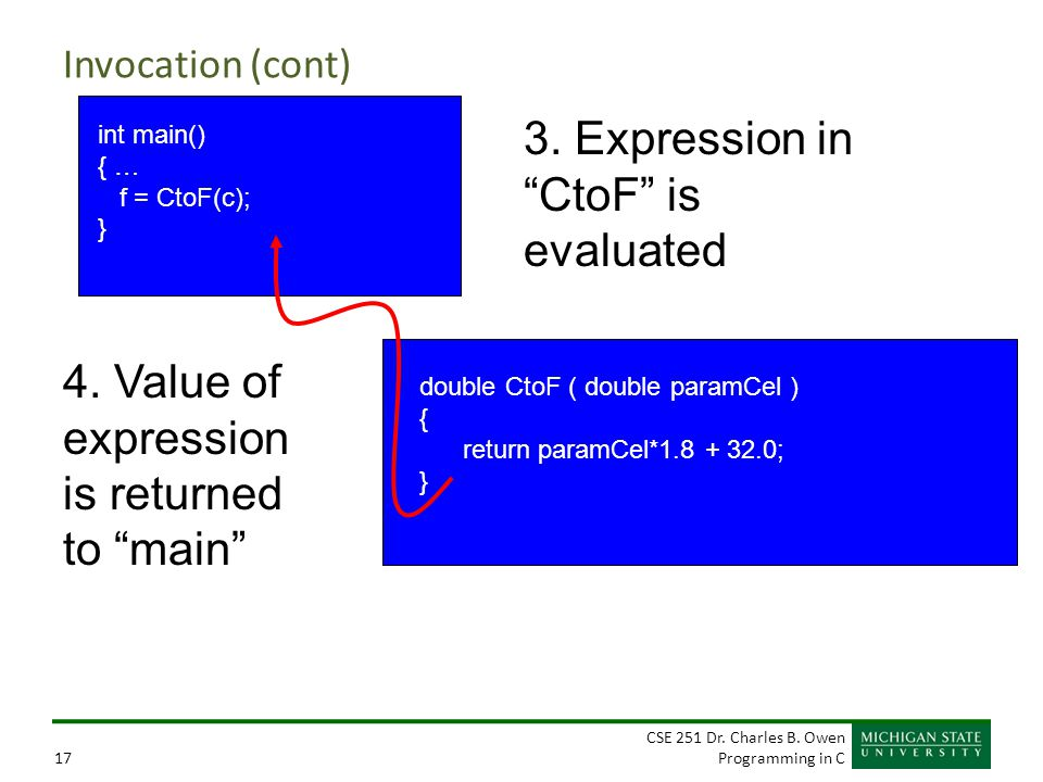 CSE 251 Dr. Charles B. Owen Programming in C17 double CtoF ( double paramCel ) { return paramCel*1.8 + 32.0; } int main() { … f = CtoF(c); } 3. Expres