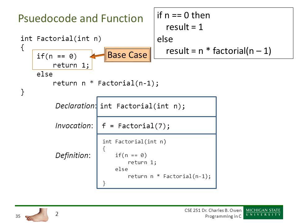 CSE 251 Dr. Charles B. Owen Programming in C35 Psuedocode and Function int Factorial(int n) { if(n == 0) return 1; else return n * Factorial(n-1); } i