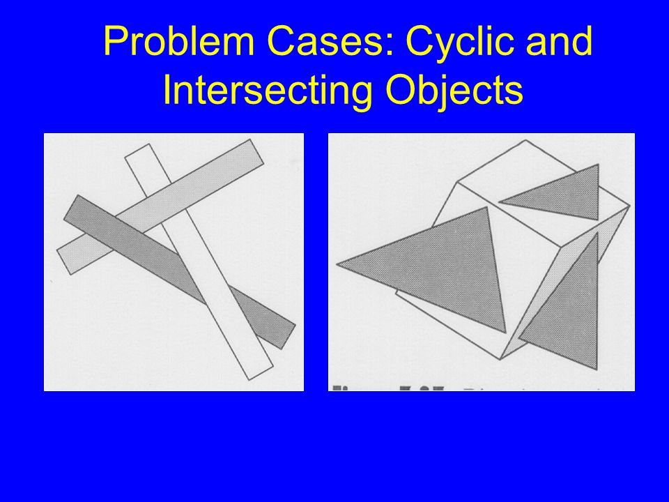 Problem Cases: Cyclic and Intersecting Objects