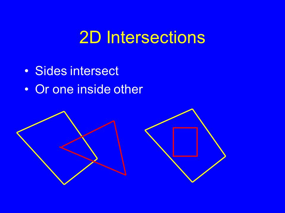 2D Intersections Sides intersect Or one inside other