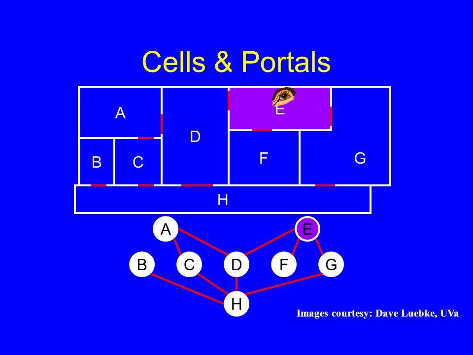 Cells & Portals A D H F CB E G H BCDFG EA Images courtesy: Dave Luebke, UVa