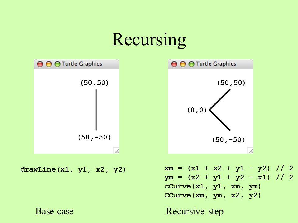 Recursing (50,50) (50,-50) (0,0) (50,-50) (50,50) drawLine(x1, y1, x2, y2) xm = (x1 + x2 + y1 - y2) // 2 ym = (x2 + y1 + y2 - x1) // 2 cCurve(x1, y1, xm, ym) CCurve(xm, ym, x2, y2) Base case Recursive step