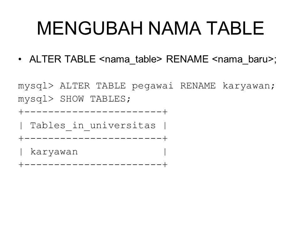 MENGUBAH NAMA TABLE ALTER TABLE RENAME ; mysql> ALTER TABLE pegawai RENAME karyawan; mysql> SHOW TABLES; +-----------------------+ | Tables_in_universitas | +-----------------------+ | karyawan | +-----------------------+
