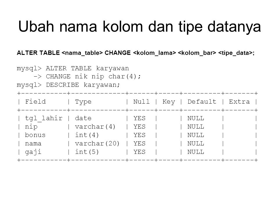 Ubah nama kolom dan tipe datanya ALTER TABLE CHANGE ; mysql> ALTER TABLE karyawan -> CHANGE nik nip char(4); mysql> DESCRIBE karyawan; +-----------+-------------+------+-----+---------+-------+ | Field | Type | Null | Key | Default | Extra | +-----------+-------------+------+-----+---------+-------+ | tgl_lahir | date | YES | | NULL | | | nip | varchar(4) | YES | | NULL | | | bonus | int(4) | YES | | NULL | | | nama | varchar(20) | YES | | NULL | | | gaji | int(5) | YES | | NULL | | +-----------+-------------+------+-----+---------+-------+