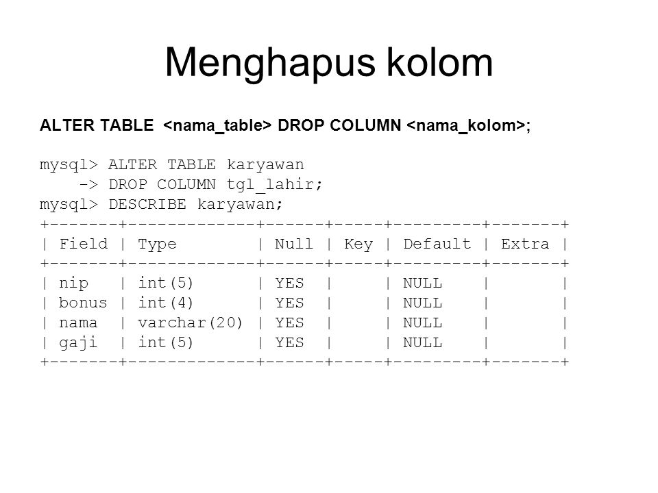 Menghapus kolom ALTER TABLE DROP COLUMN ; mysql> ALTER TABLE karyawan -> DROP COLUMN tgl_lahir; mysql> DESCRIBE karyawan; | Field | Type | Null | Key | Default | Extra | | nip | int(5) | YES | | NULL | | | bonus | int(4) | YES | | NULL | | | nama | varchar(20) | YES | | NULL | | | gaji | int(5) | YES | | NULL | |