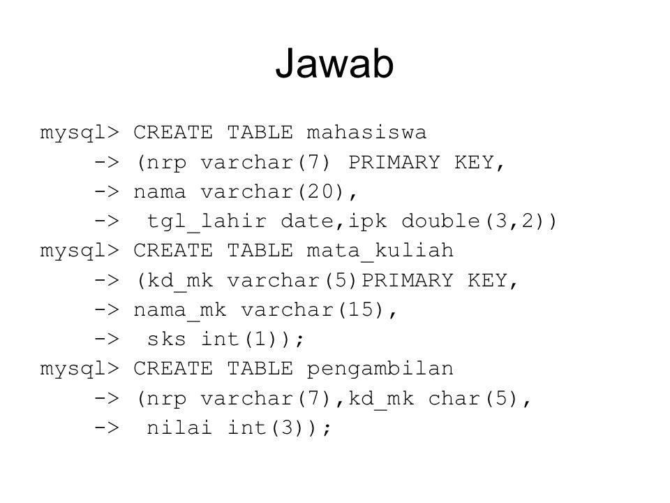 Jawab mysql> CREATE TABLE mahasiswa -> (nrp varchar(7) PRIMARY KEY, -> nama varchar(20), -> tgl_lahir date,ipk double(3,2)) mysql> CREATE TABLE mata_kuliah -> (kd_mk varchar(5)PRIMARY KEY, -> nama_mk varchar(15), -> sks int(1)); mysql> CREATE TABLE pengambilan -> (nrp varchar(7),kd_mk char(5), -> nilai int(3));