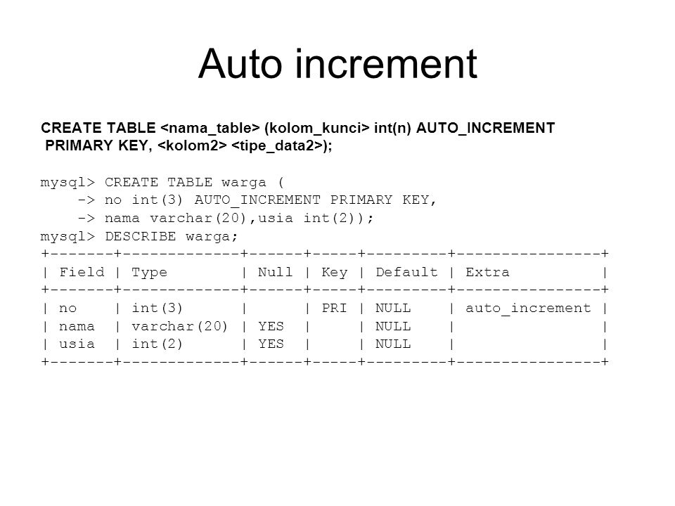 Auto increment CREATE TABLE (kolom_kunci> int(n) AUTO_INCREMENT PRIMARY KEY, ); mysql> CREATE TABLE warga ( -> no int(3) AUTO_INCREMENT PRIMARY KEY, -> nama varchar(20),usia int(2)); mysql> DESCRIBE warga; +-------+-------------+------+-----+---------+----------------+ | Field | Type | Null | Key | Default | Extra | +-------+-------------+------+-----+---------+----------------+ | no | int(3) | | PRI | NULL | auto_increment | | nama | varchar(20) | YES | | NULL | | | usia | int(2) | YES | | NULL | | +-------+-------------+------+-----+---------+----------------+