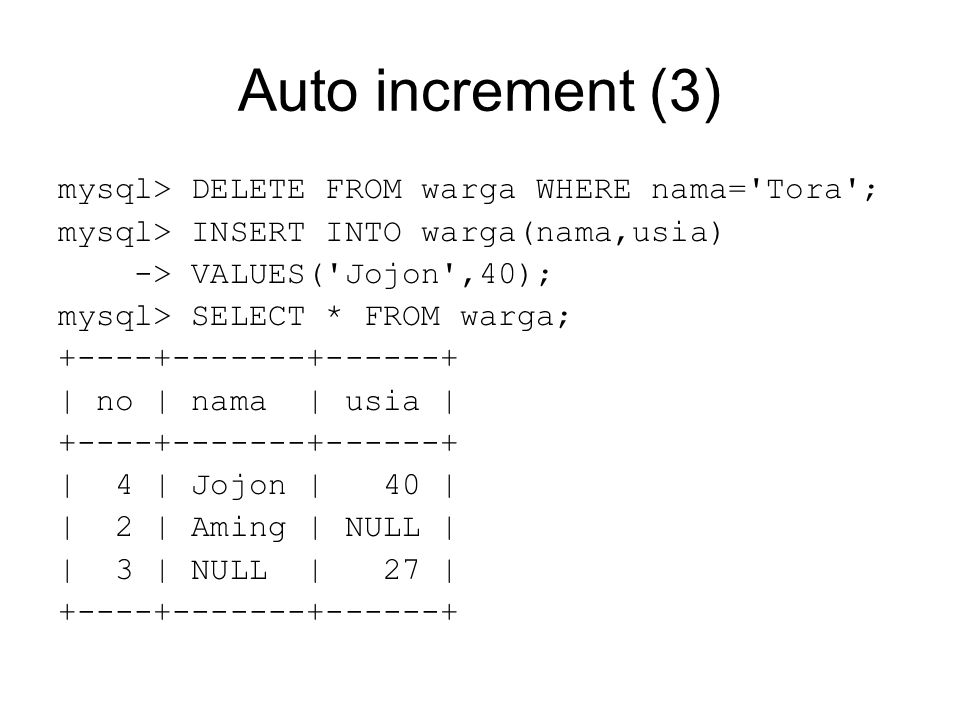 Auto increment (3) mysql> DELETE FROM warga WHERE nama= Tora ; mysql> INSERT INTO warga(nama,usia) -> VALUES( Jojon ,40); mysql> SELECT * FROM warga; | no | nama | usia | | 4 | Jojon | 40 | | 2 | Aming | NULL | | 3 | NULL | 27 |
