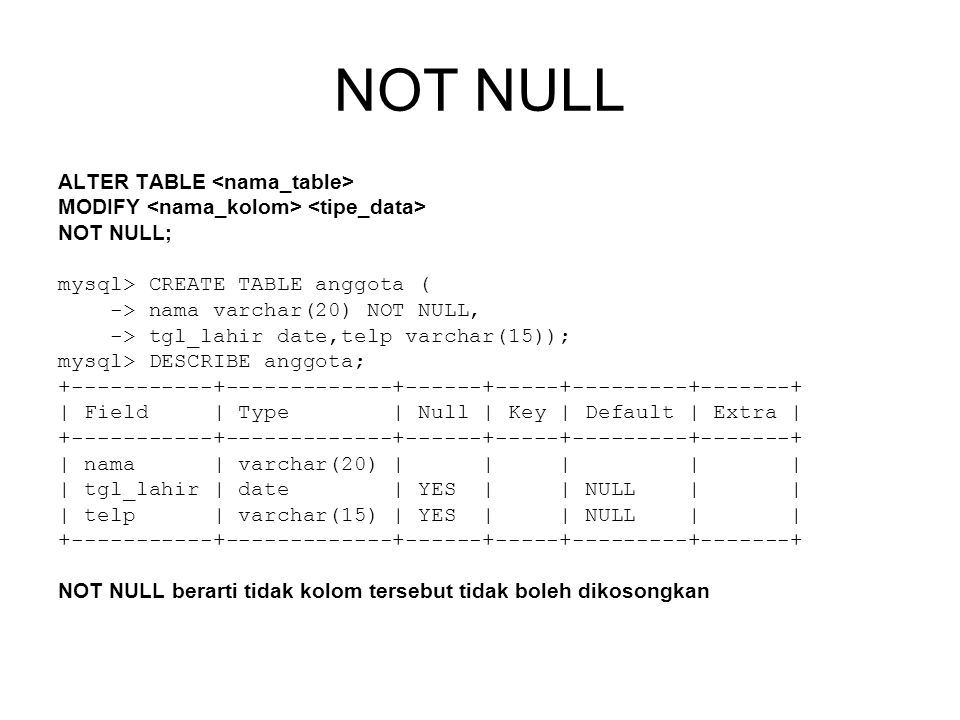 NOT NULL ALTER TABLE MODIFY NOT NULL; mysql> CREATE TABLE anggota ( -> nama varchar(20) NOT NULL, -> tgl_lahir date,telp varchar(15)); mysql> DESCRIBE anggota; +-----------+-------------+------+-----+---------+-------+ | Field | Type | Null | Key | Default | Extra | +-----------+-------------+------+-----+---------+-------+ | nama | varchar(20) | | | | | | tgl_lahir | date | YES | | NULL | | | telp | varchar(15) | YES | | NULL | | +-----------+-------------+------+-----+---------+-------+ NOT NULL berarti tidak kolom tersebut tidak boleh dikosongkan