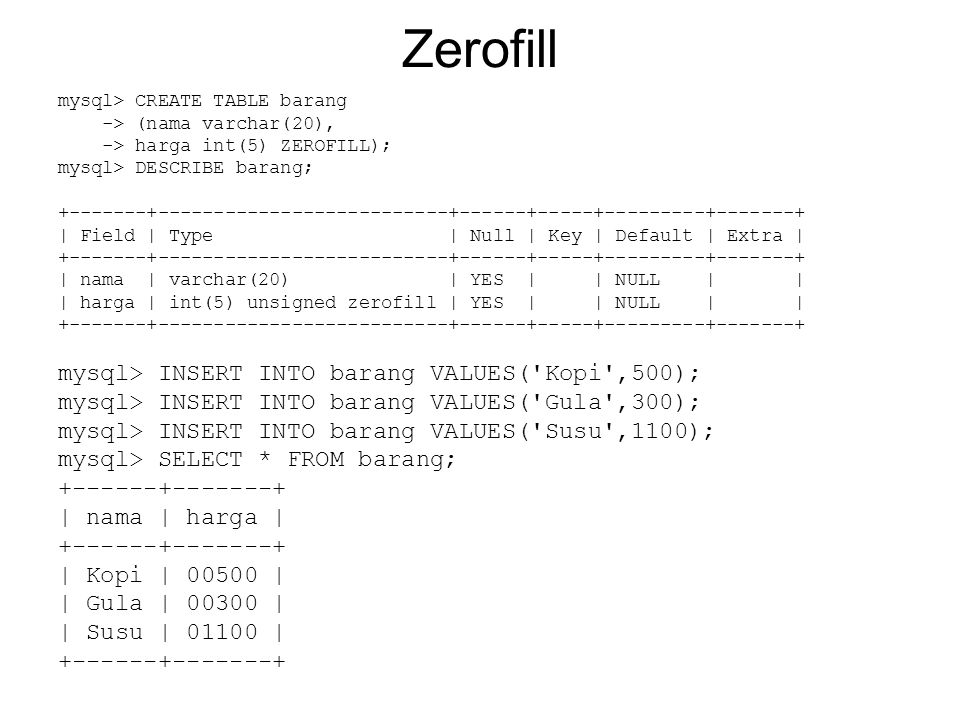 Zerofill mysql> CREATE TABLE barang -> (nama varchar(20), -> harga int(5) ZEROFILL); mysql> DESCRIBE barang; | Field | Type | Null | Key | Default | Extra | | nama | varchar(20) | YES | | NULL | | | harga | int(5) unsigned zerofill | YES | | NULL | | mysql> INSERT INTO barang VALUES( Kopi ,500); mysql> INSERT INTO barang VALUES( Gula ,300); mysql> INSERT INTO barang VALUES( Susu ,1100); mysql> SELECT * FROM barang; | nama | harga | | Kopi | | | Gula | | | Susu | |