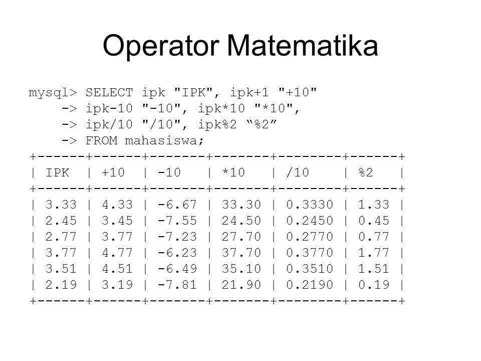 Operator Matematika mysql> SELECT ipk IPK , ipk+1 +10 -> ipk-10 -10 , ipk*10 *10 , -> ipk/10 /10 , ipk%2 %2 -> FROM mahasiswa; +------+------+-------+-------+--------+------+ | IPK | +10 | -10 | *10 | /10 | %2 | +------+------+-------+-------+--------+------+ | 3.33 | 4.33 | -6.67 | 33.30 | 0.3330 | 1.33 | | 2.45 | 3.45 | -7.55 | 24.50 | 0.2450 | 0.45 | | 2.77 | 3.77 | -7.23 | 27.70 | 0.2770 | 0.77 | | 3.77 | 4.77 | -6.23 | 37.70 | 0.3770 | 1.77 | | 3.51 | 4.51 | -6.49 | 35.10 | 0.3510 | 1.51 | | 2.19 | 3.19 | -7.81 | 21.90 | 0.2190 | 0.19 | +------+------+-------+-------+--------+------+