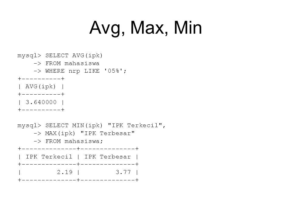 Avg, Max, Min mysql> SELECT AVG(ipk) -> FROM mahasiswa -> WHERE nrp LIKE 05% ; +----------+ | AVG(ipk) | +----------+ | 3.640000 | +----------+ mysql> SELECT MIN(ipk) IPK Terkecil , -> MAX(ipk) IPK Terbesar -> FROM mahasiswa; +--------------+--------------+ | IPK Terkecil | IPK Terbesar | +--------------+--------------+ | 2.19 | 3.77 | +--------------+--------------+