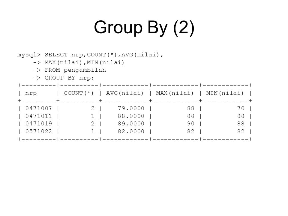 Group By (2) mysql> SELECT nrp,COUNT(*),AVG(nilai), -> MAX(nilai),MIN(nilai) -> FROM pengambilan -> GROUP BY nrp; | nrp | COUNT(*) | AVG(nilai) | MAX(nilai) | MIN(nilai) | | | 2 | | 88 | 70 | | | 1 | | 88 | 88 | | | 2 | | 90 | 88 | | | 1 | | 82 | 82 |