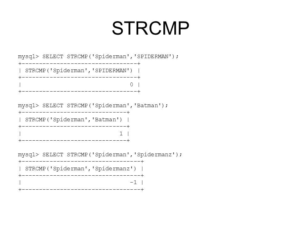 STRCMP mysql> SELECT STRCMP( Spiderman , SPIDERMAN ); +---------------------------------+ | STRCMP( Spiderman , SPIDERMAN ) | +---------------------------------+ | 0 | +---------------------------------+ mysql> SELECT STRCMP( Spiderman , Batman ); +------------------------------+ | STRCMP( Spiderman , Batman ) | +------------------------------+ | 1 | +------------------------------+ mysql> SELECT STRCMP( Spiderman , Spidermanz ); +----------------------------------+ | STRCMP( Spiderman , Spidermanz ) | +----------------------------------+ | -1 | +----------------------------------+