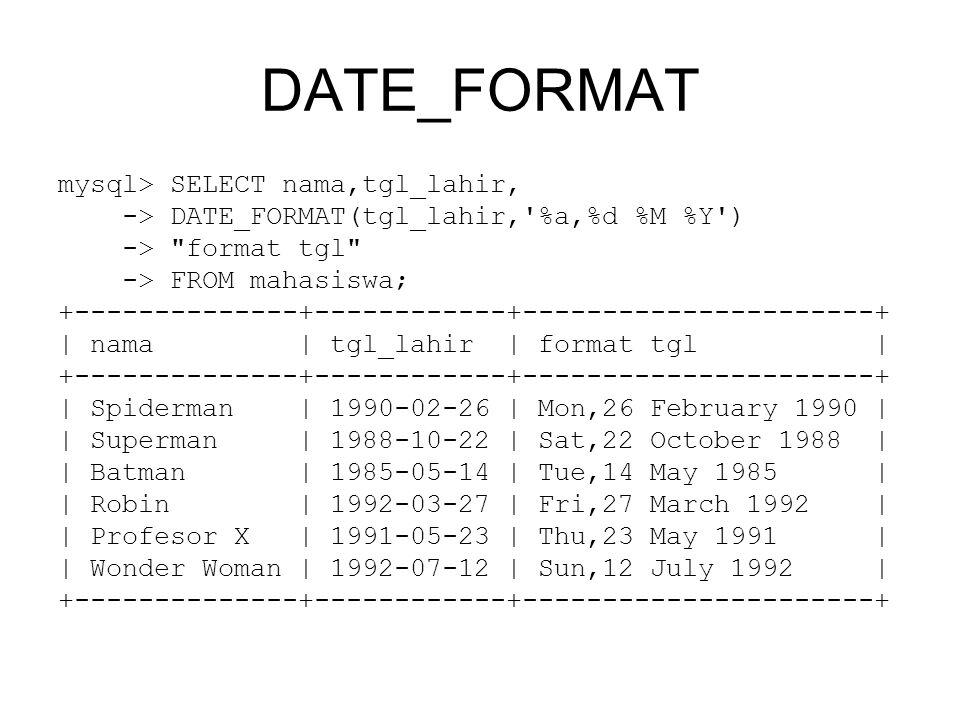 DATE_FORMAT mysql> SELECT nama,tgl_lahir, -> DATE_FORMAT(tgl_lahir, %a,%d %M %Y ) -> format tgl -> FROM mahasiswa; +--------------+------------+----------------------+ | nama | tgl_lahir | format tgl | +--------------+------------+----------------------+ | Spiderman | 1990-02-26 | Mon,26 February 1990 | | Superman | 1988-10-22 | Sat,22 October 1988 | | Batman | 1985-05-14 | Tue,14 May 1985 | | Robin | 1992-03-27 | Fri,27 March 1992 | | Profesor X | 1991-05-23 | Thu,23 May 1991 | | Wonder Woman | 1992-07-12 | Sun,12 July 1992 | +--------------+------------+----------------------+