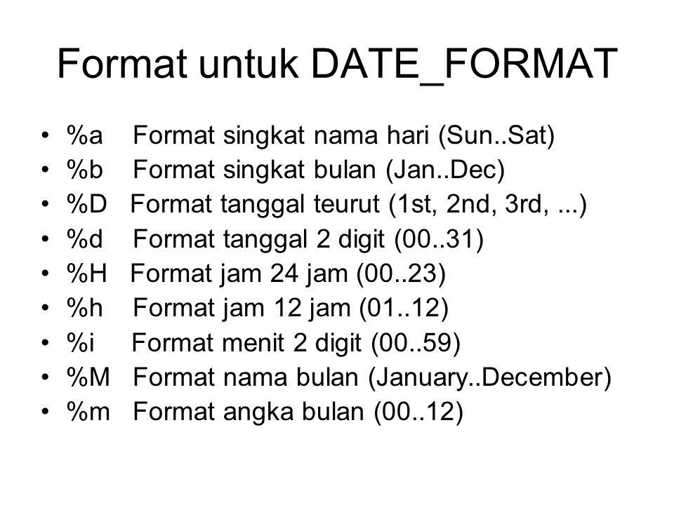 Format untuk DATE_FORMAT %a Format singkat nama hari (Sun..Sat) %b Format singkat bulan (Jan..Dec) %D Format tanggal teurut (1st, 2nd, 3rd,...) %d Format tanggal 2 digit (00..31) %H Format jam 24 jam (00..23) %h Format jam 12 jam (01..12) %i Format menit 2 digit (00..59) %M Format nama bulan (January..December) %m Format angka bulan (00..12)