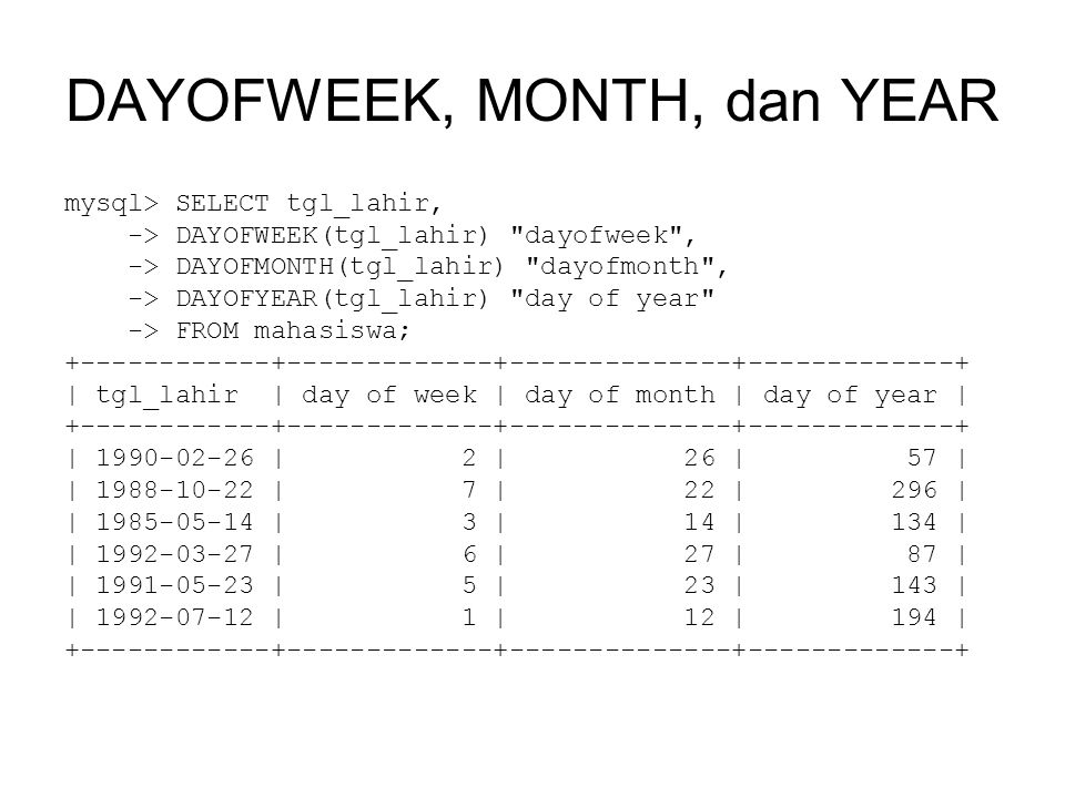 DAYOFWEEK, MONTH, dan YEAR mysql> SELECT tgl_lahir, -> DAYOFWEEK(tgl_lahir) dayofweek , -> DAYOFMONTH(tgl_lahir) dayofmonth , -> DAYOFYEAR(tgl_lahir) day of year -> FROM mahasiswa; +------------+-------------+--------------+-------------+ | tgl_lahir | day of week | day of month | day of year | +------------+-------------+--------------+-------------+ | 1990-02-26 | 2 | 26 | 57 | | 1988-10-22 | 7 | 22 | 296 | | 1985-05-14 | 3 | 14 | 134 | | 1992-03-27 | 6 | 27 | 87 | | 1991-05-23 | 5 | 23 | 143 | | 1992-07-12 | 1 | 12 | 194 | +------------+-------------+--------------+-------------+