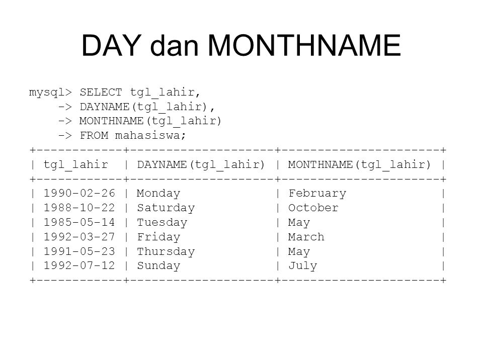 DAY dan MONTHNAME mysql> SELECT tgl_lahir, -> DAYNAME(tgl_lahir), -> MONTHNAME(tgl_lahir) -> FROM mahasiswa; | tgl_lahir | DAYNAME(tgl_lahir) | MONTHNAME(tgl_lahir) | | | Monday | February | | | Saturday | October | | | Tuesday | May | | | Friday | March | | | Thursday | May | | | Sunday | July |