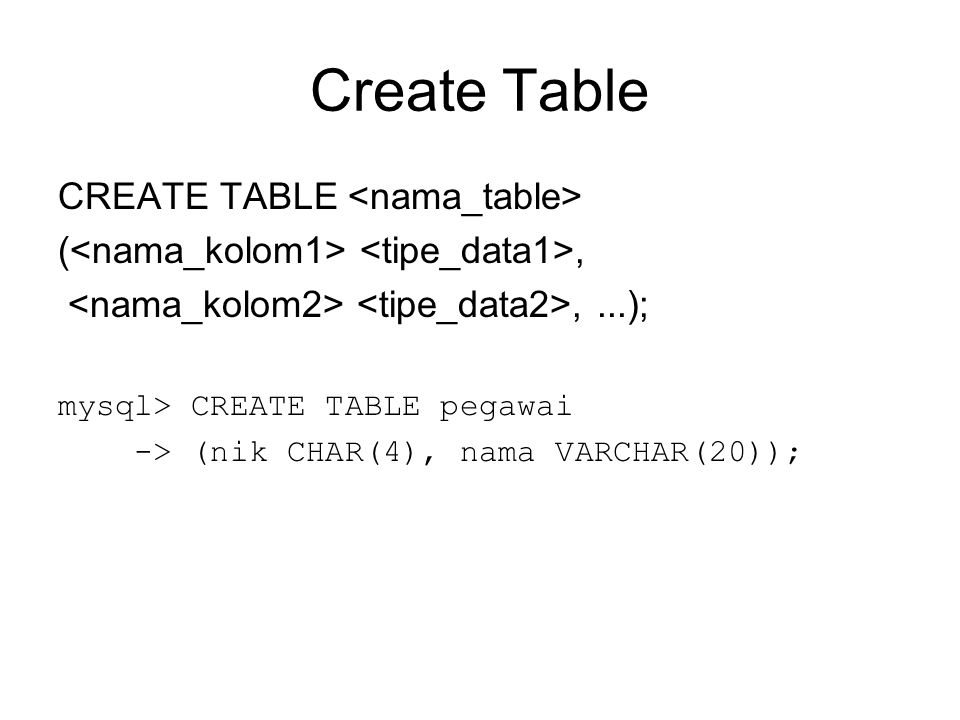 Create Table CREATE TABLE (,,...); mysql> CREATE TABLE pegawai -> (nik CHAR(4), nama VARCHAR(20));