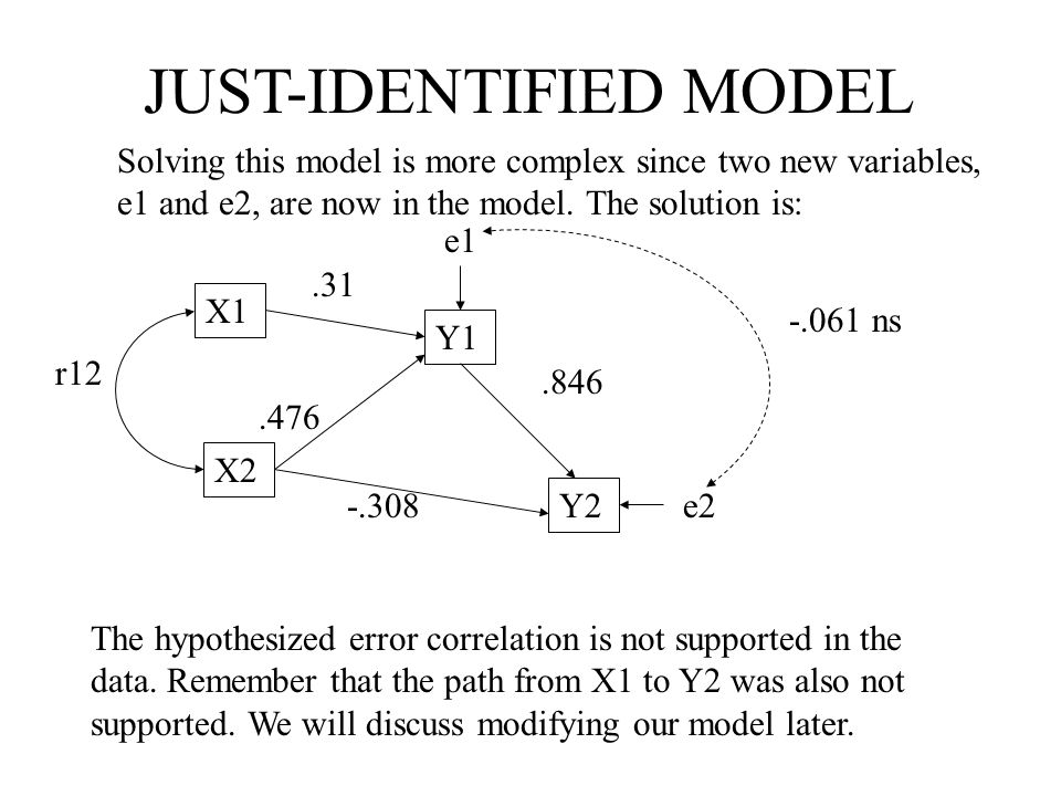 X1 X2 Y1 Y2 r12.31.846.476 -.308 e1 e2 JUST-IDENTIFIED MODEL Solving this model is more complex since two new variables, e1 and e2, are now in the mod