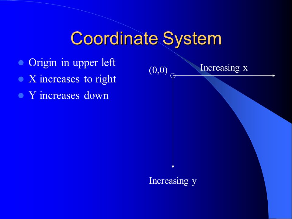 Coordinate System Origin in upper left X increases to right Y increases down (0,0) Increasing x Increasing y