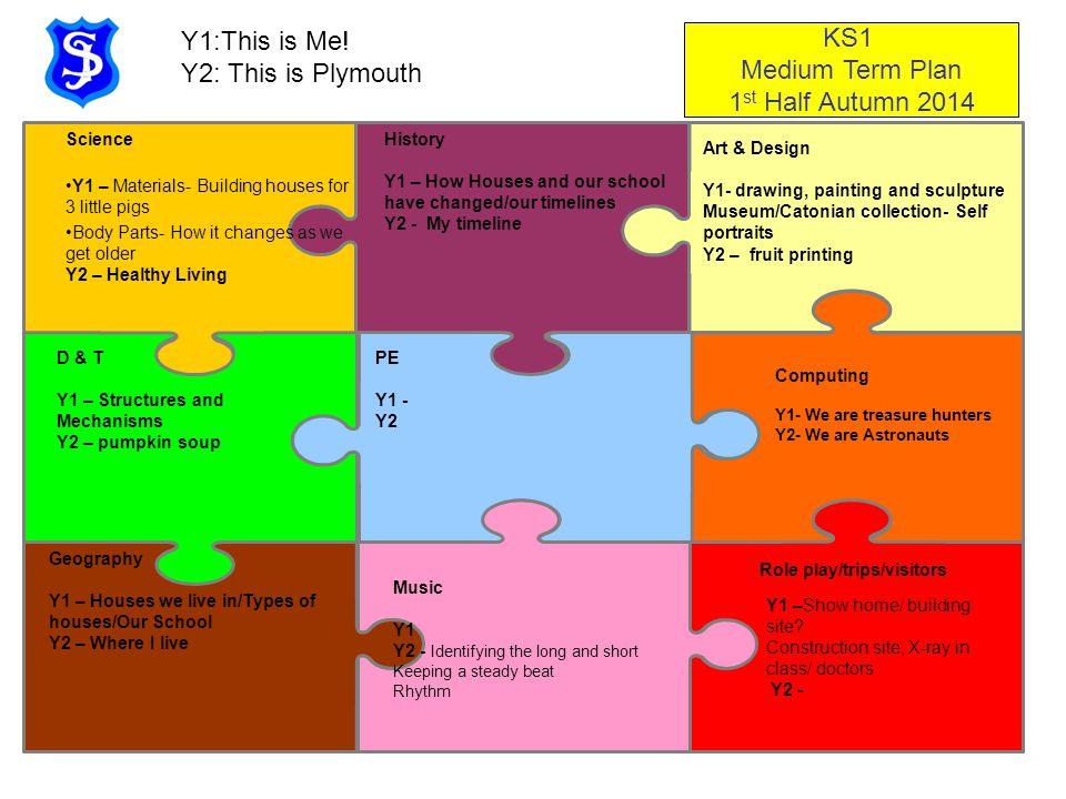 Science Y3-Plants and animals including humans Y4 - NONE Y5 –Earth and Sun Y6 - NONE D & T Y3- Y4 - Y5 – Y6 – From Source to Mouth - diorama Geography Y3 – Y4 –Fieldwork - rivers Y5 - None Y6 –Local Study – River Plym/Dartmoor History Y3-Significant people/events Y4 –Development of Plymouth Y5 - None Y6 - Devonport PE Y3- Y4 - Y5 - Y6 - Athletics Music Y3 – Y4 - Y5 – Holst Planets and composition Y6 - Art & Design Y3- Y4 - Y5 - Painting effects - marbling Y6 – Water colours/sketching Computing Y3- We are opinion pollsters Y4 –We are meteorologists Y5 - We are architects Y6 – We are markateers French Y3- Y4- Y5- Space Y6- KS2 Medium Term Plan 2 nd Half Summer 2014 Y3: The Great Outdoors Y4: Out and About Y5: Our Earth Y6: Our Locality