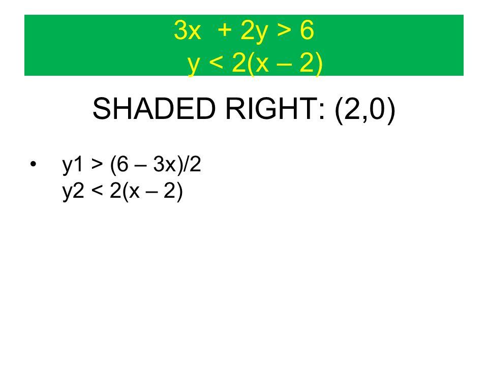 3x + 2y > 6 y < 2(x – 2) SHADED RIGHT: (2,0) y1 > (6 – 3x)/2 y2 < 2(x – 2)