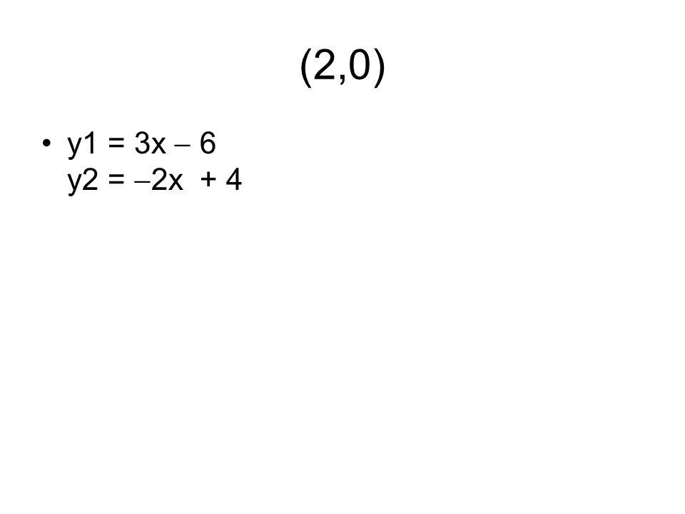 (2,0) y1 = 3x  6 y2 =  2x + 4